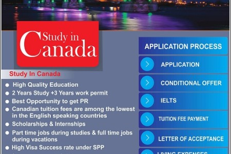 A letter from canada englisho aca choice image diagram writing study abroad cila cila campus global in cochin international language academy assists the students who are sciox Image collections
